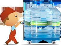 Доставка питьевой воды в Киеве - ТД Кодацкая Вода